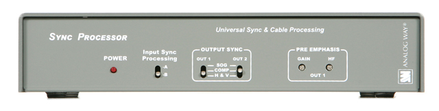 Sync. Processor Interface