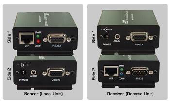 Hall UV232A VGA, Audio & Uni-Directional RS232 Sender & Receiver Kit