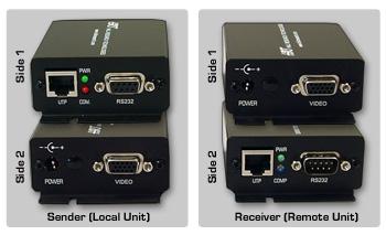 Hall UV232B VGA & Bi-Directional RS232 Sender & Receiver Kit