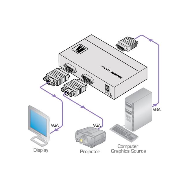 Kramer 1:2 Computer Graphics Video Distribution Amp